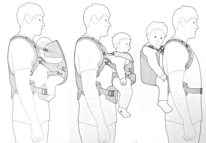Front in, front out and back carry carry positions in a soft structured carrier