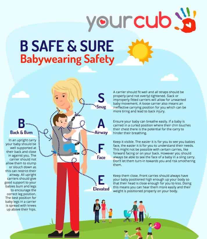 Babywearing Safety Guidelines